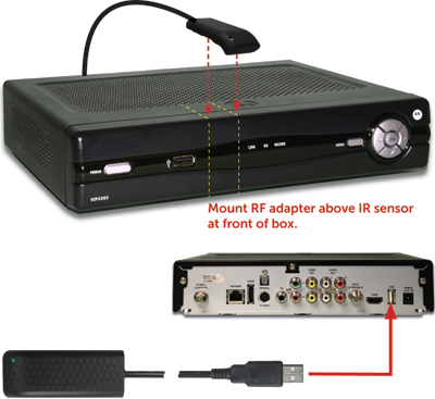 how to program the rf remote